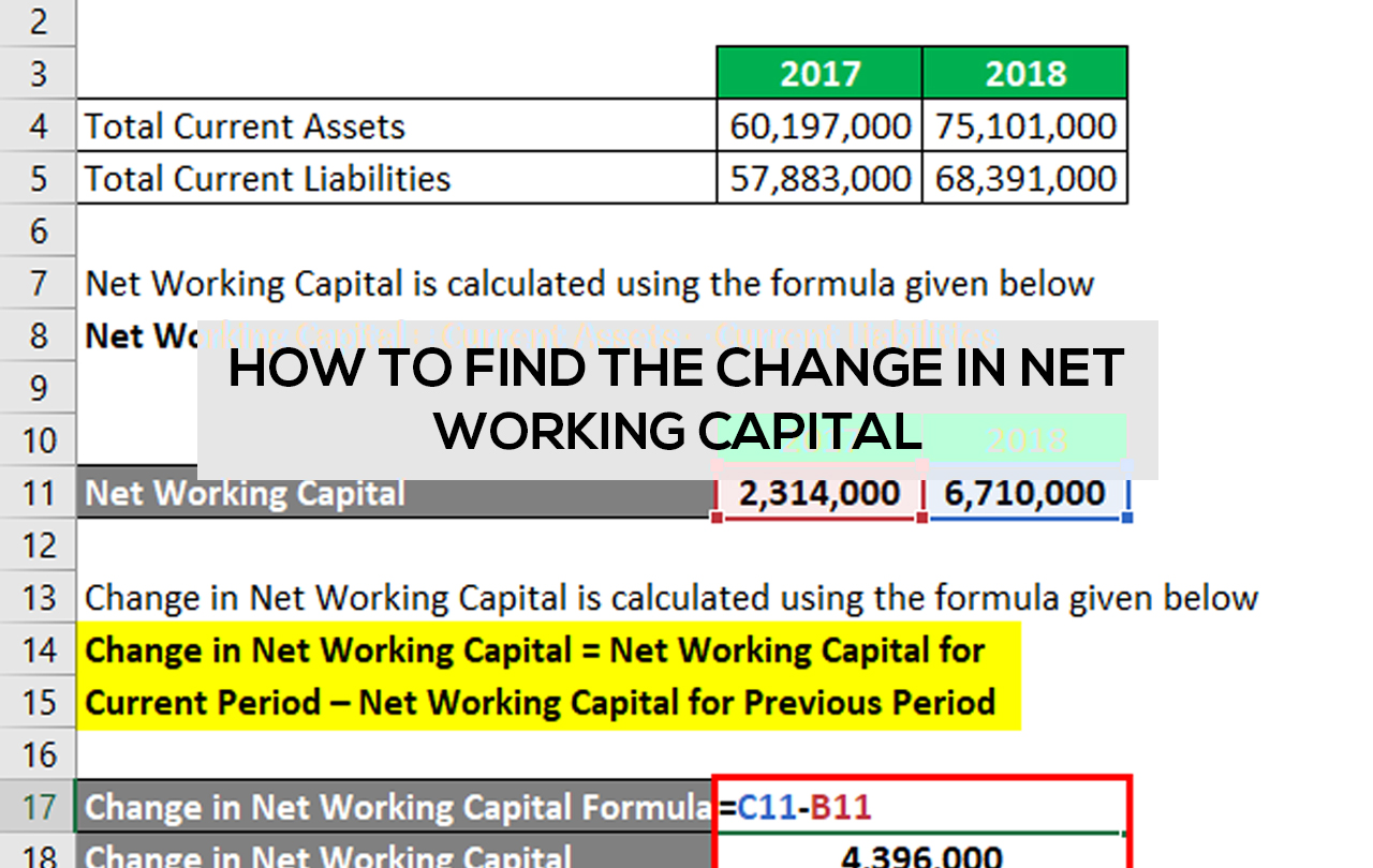 Net Working Capital Is Defined As
